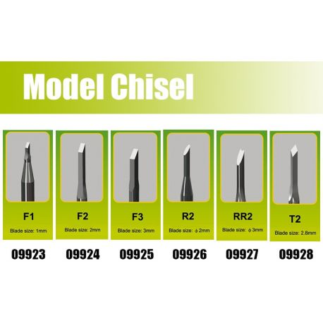 Master Tools 09927 Model Chisel R2- 3mm